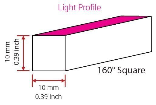 Vivid Wave Mini Light Profile