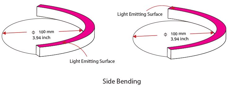 Vivid Wave Mini Side Bending Direction